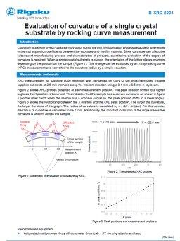 XRD2031: Evaluation of curvature of a single crystal substrate by rocking curve measurement